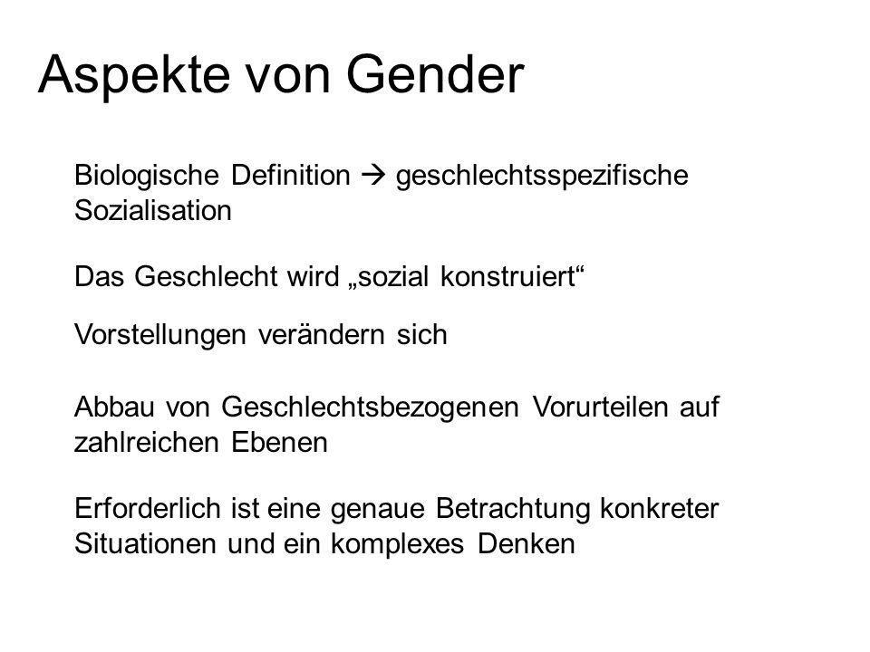 Aspekte von Gender Biologische Definition geschlechtsspezifische Sozialisation Das Geschlecht wird sozial konstruiert Abbau von Geschlechtsbezogenen V