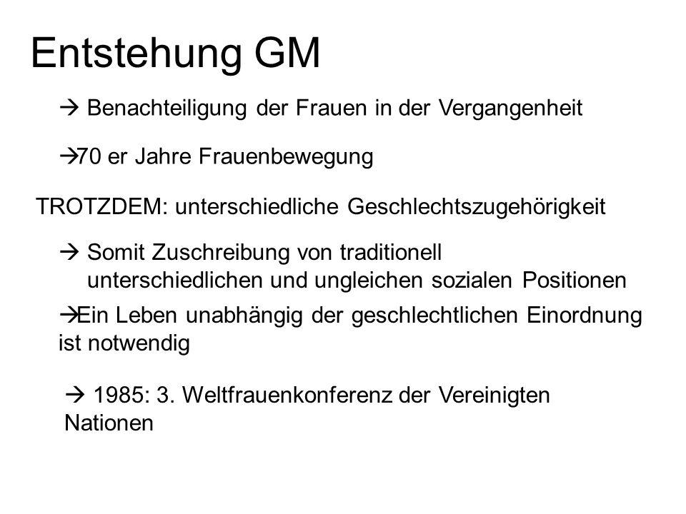 Bereiche von GM II GM in der Jugendhilfeplanung GM verlangt von allen Trägern der Jugendsozialarbeit, ihre Strukturen und Aktivitäten so zu gestalten, dass bestehende Benachteiligungen abgebaut werden.