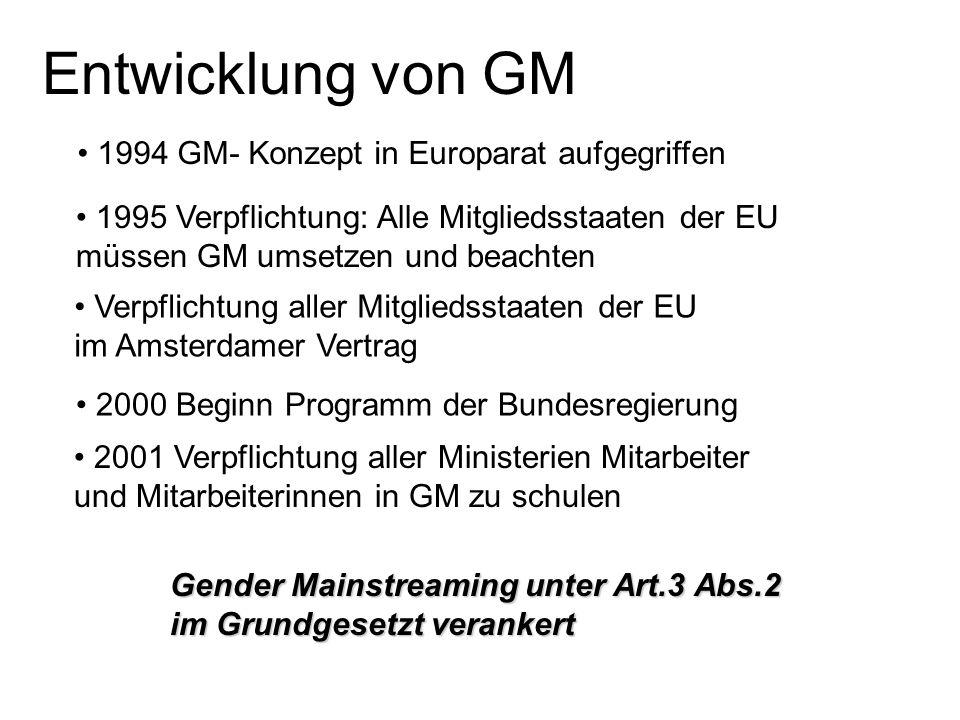 Entwicklung von GM 1994 GM- Konzept in Europarat aufgegriffen 1995 Verpflichtung: Alle Mitgliedsstaaten der EU müssen GM umsetzen und beachten 2000 Be