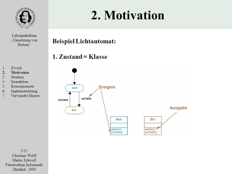 2.Motivation Laborpraktikum Umsetzung von Pattern 1.