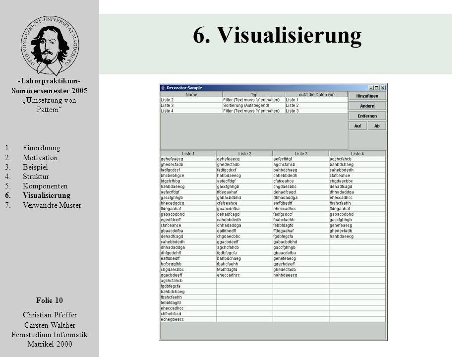 Folie 10 Christian Pfeffer Carsten Walther Fernstudium Informatik Matrikel 2000 6. Visualisierung 1.Einordnung 2.Motivation 3.Beispiel 4.Struktur 5.Ko