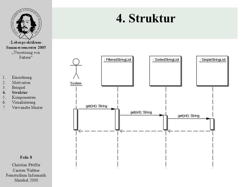 Folie 8 Christian Pfeffer Carsten Walther Fernstudium Informatik Matrikel 2000 4. Struktur 1.Einordnung 2.Motivation 3.Beispiel 4.Struktur 5.Komponent