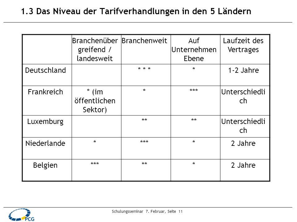 Schulungsseminar 7. Februar, Seite 11 1.3 Das Niveau der Tarifverhandlungen in den 5 Ländern Branchenüber greifend / landesweit BranchenweitAuf Untern