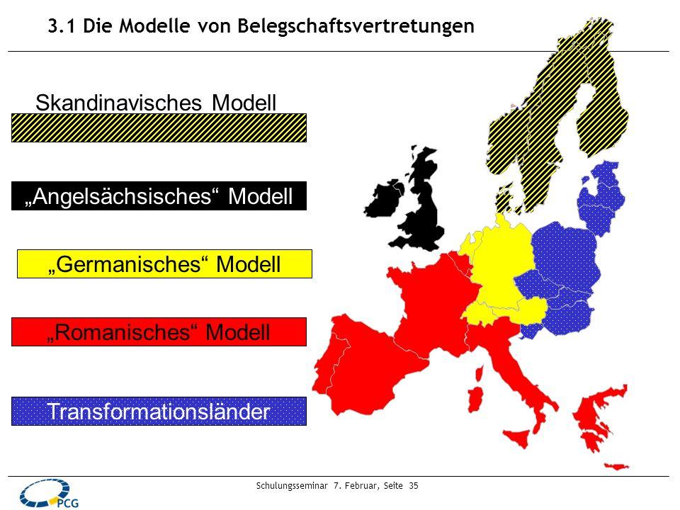 Schulungsseminar 7. Februar, Seite 35 Romanisches Modell Germanisches Modell Angelsächsisches Modell Transformationsländer Skandinavisches Modell 3.1