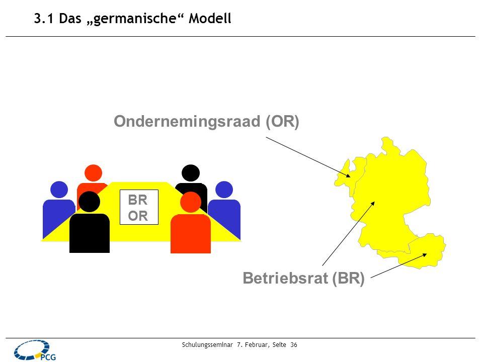 Schulungsseminar 7. Februar, Seite 36 BR OR Ondernemingsraad (OR) Betriebsrat (BR) 3.1 Das germanische Modell