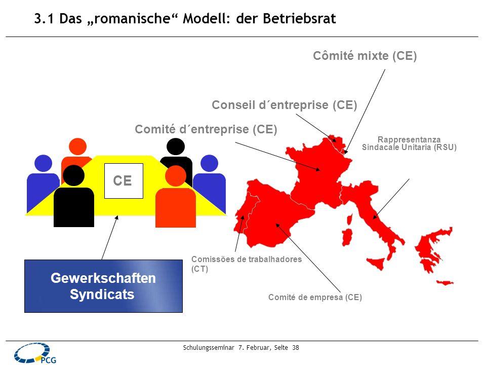 Schulungsseminar 7. Februar, Seite 38 Comité d´entreprise (CE) Conseil d´entreprise (CE) Comité de empresa (CE) Rappresentanza Sindacale Unitaria (RSU