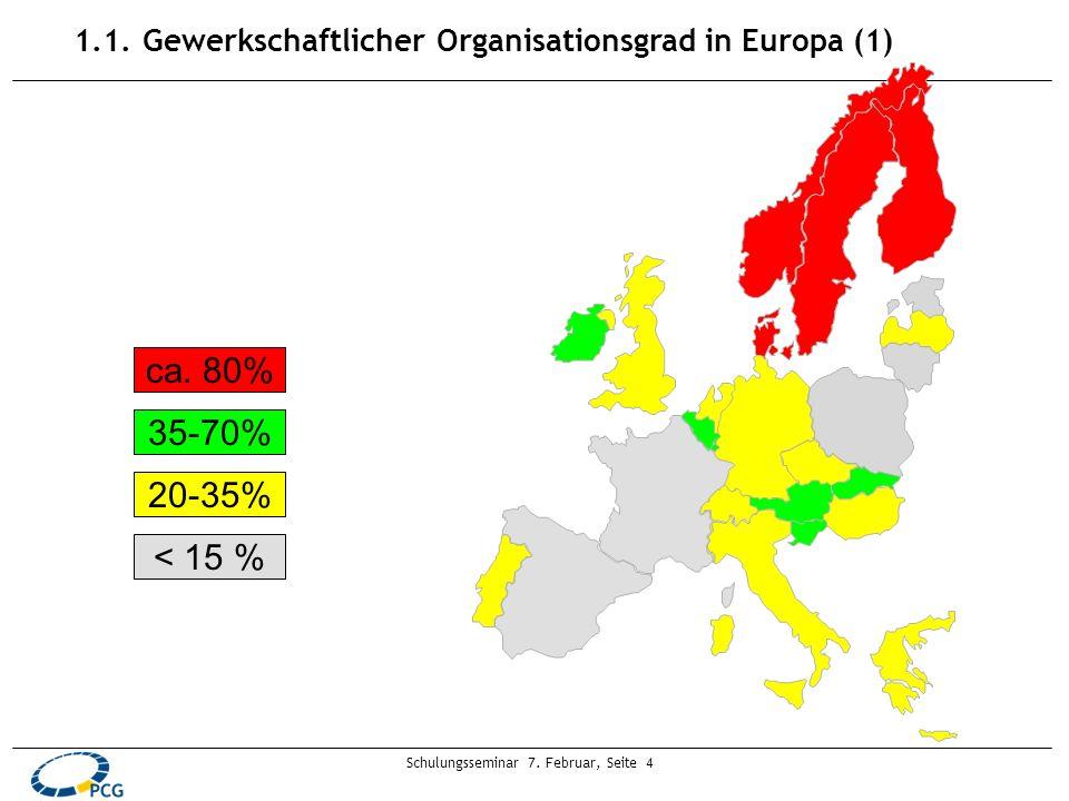 Schulungsseminar 7. Februar, Seite 4 ca. 80% 35-70% 20-35% < 15 % 1.1. Gewerkschaftlicher Organisationsgrad in Europa (1)