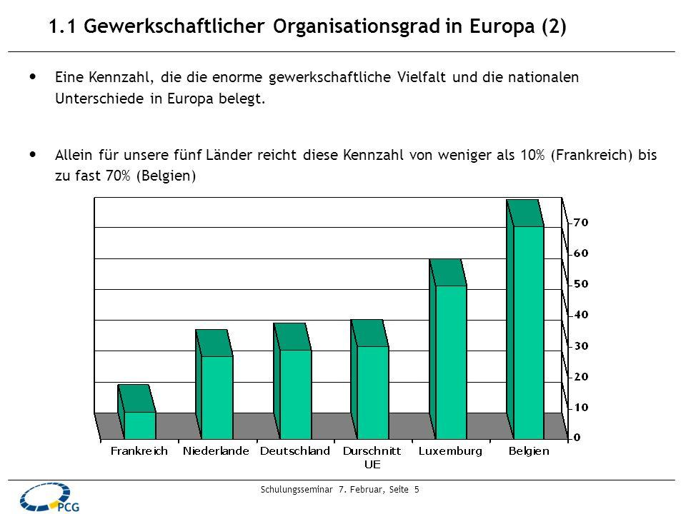 Schulungsseminar 7. Februar, Seite 5 1.1 Gewerkschaftlicher Organisationsgrad in Europa (2) Eine Kennzahl, die die enorme gewerkschaftliche Vielfalt u