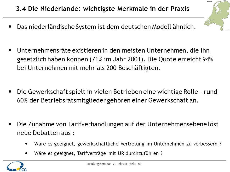 Schulungsseminar 7. Februar, Seite 53 Das niederländische System ist dem deutschen Modell ähnlich. Unternehmensräte existieren in den meisten Unterneh
