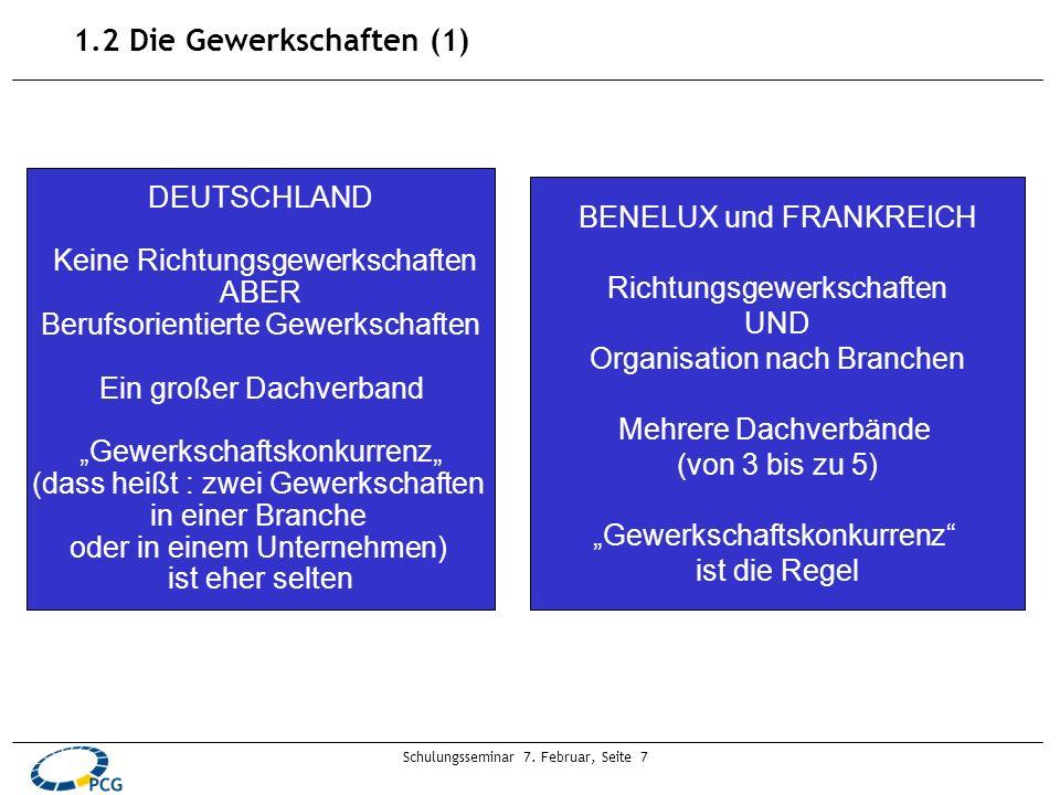 Schulungsseminar 7. Februar, Seite 7 BENELUX und FRANKREICH Richtungsgewerkschaften UND Organisation nach Branchen Mehrere Dachverbände (von 3 bis zu