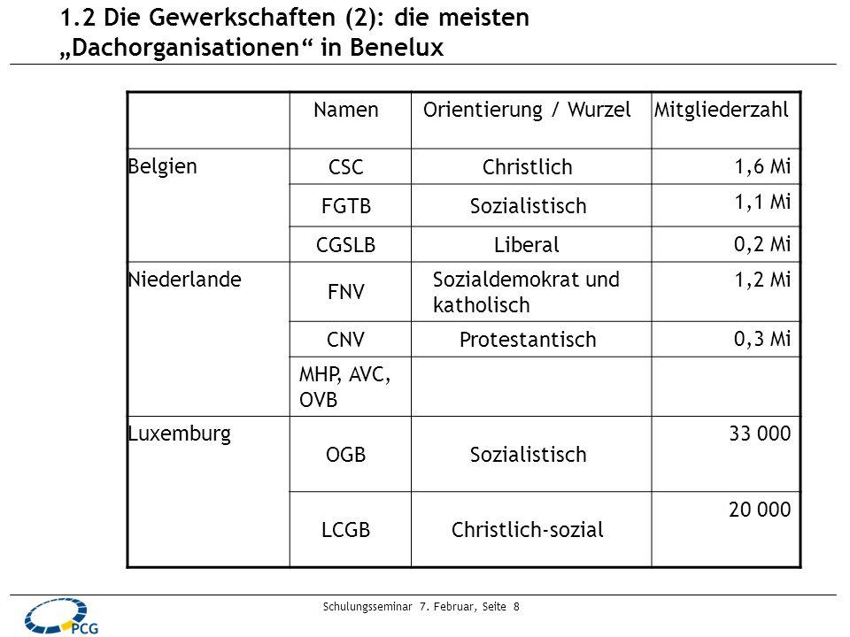 Schulungsseminar 7. Februar, Seite 8 1.2 Die Gewerkschaften (2): die meisten Dachorganisationen in Benelux NamenOrientierung / WurzelMitgliederzahl Be