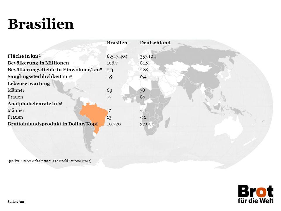 Seite 2/22 Brasilien BrasilenDeutschland Fläche in km²8.547.404357.104 Bevölkerung in Millionen 196,781,3 Bevölkerungsdichte in Einwohner/km²2,3228 Säuglingssterblichkeit in %1,90,4 Lebenserwartung Männer6978 Frauen7783 Analphabetenrate in % Männer12< 1 Frauen13< 1 Bruttoinlandsprodukt in Dollar/Kopf10.72037.900 Quellen: Fischer Weltalmanach, CIA World Factbook (2012)