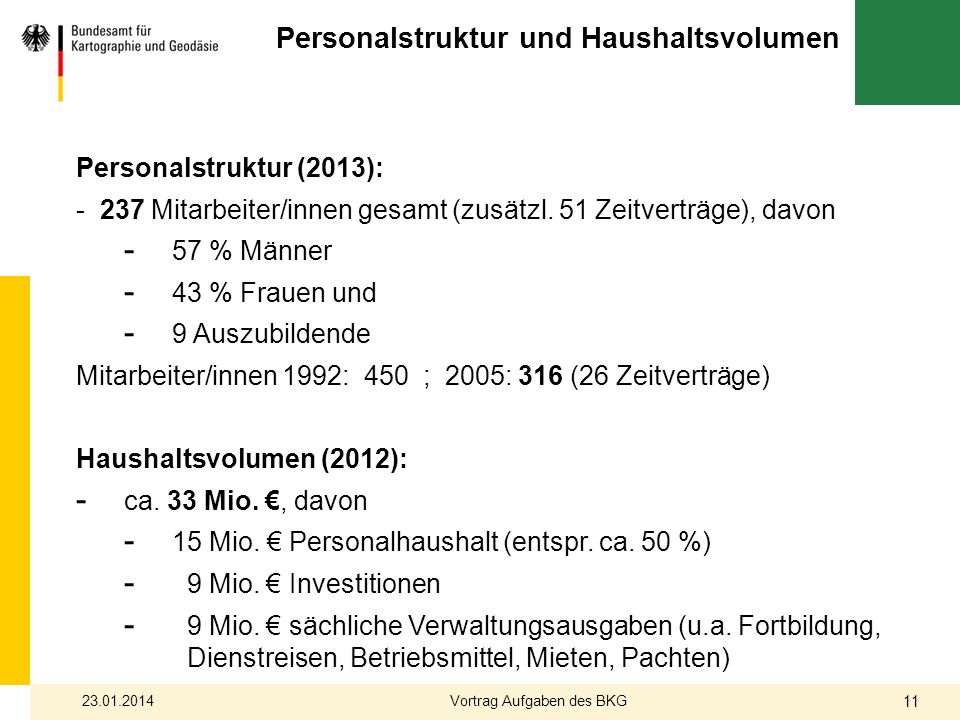 Personalstruktur und Haushaltsvolumen Personalstruktur (2013): - 237 Mitarbeiter/innen gesamt (zusätzl. 51 Zeitverträge), davon - 57 % Männer - 43 % F