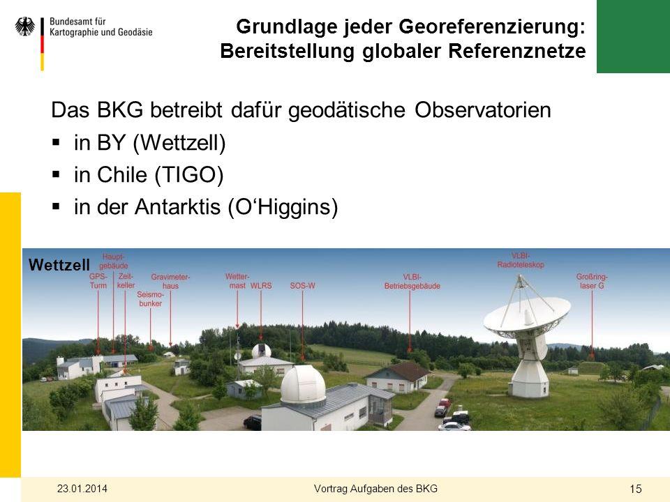 Grundlage jeder Georeferenzierung: Bereitstellung globaler Referenznetze Das BKG betreibt dafür geodätische Observatorien in BY (Wettzell) in Chile (T