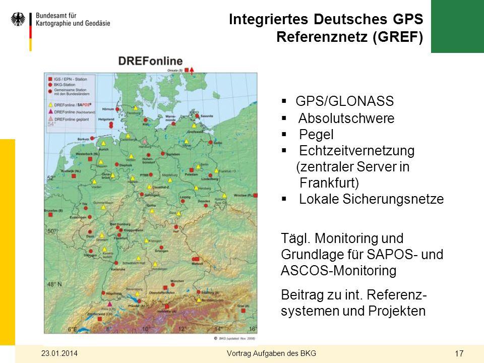GPS/GLONASS Absolutschwere Pegel Echtzeitvernetzung (zentraler Server in Frankfurt) Lokale Sicherungsnetze Tägl. Monitoring und Grundlage für SAPOS- u