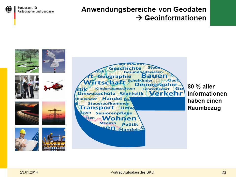 Anwendungsbereiche von Geodaten Geoinformationen 80 % aller Informationen haben einen Raumbezug 23.01.2014 23 Vortrag Aufgaben des BKG