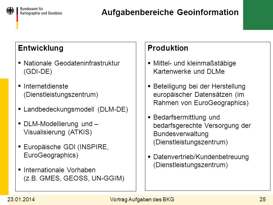 Entwicklung Nationale Geodateninfrastruktur (GDI-DE) Internetdienste (Dienstleistungszentrum) Landbedeckungsmodell (DLM-DE) DLM-Modellierung und – Vis