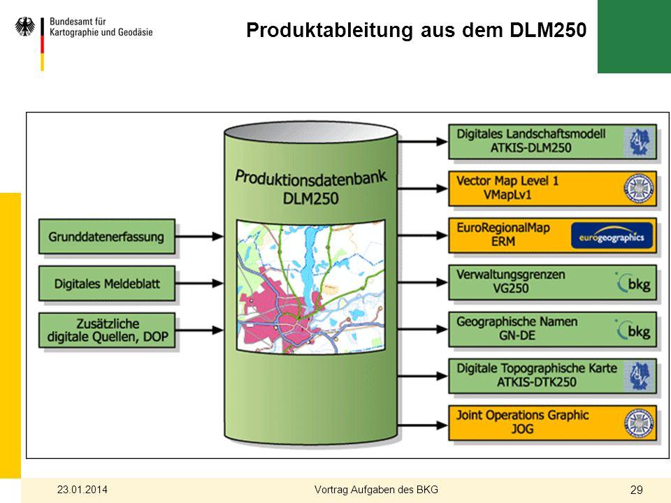 Produktableitung aus dem DLM250 23.01.2014 29 Vortrag Aufgaben des BKG