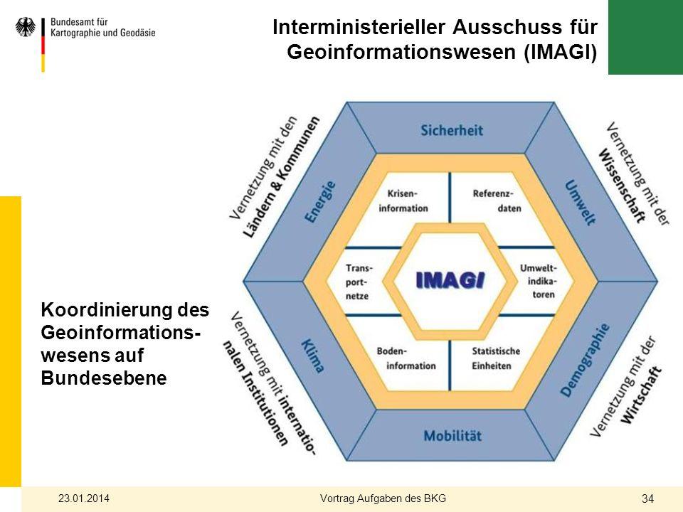 Interministerieller Ausschuss für Geoinformationswesen (IMAGI) Koordinierung des Geoinformations- wesens auf Bundesebene 23.01.2014 34 Vortrag Aufgabe