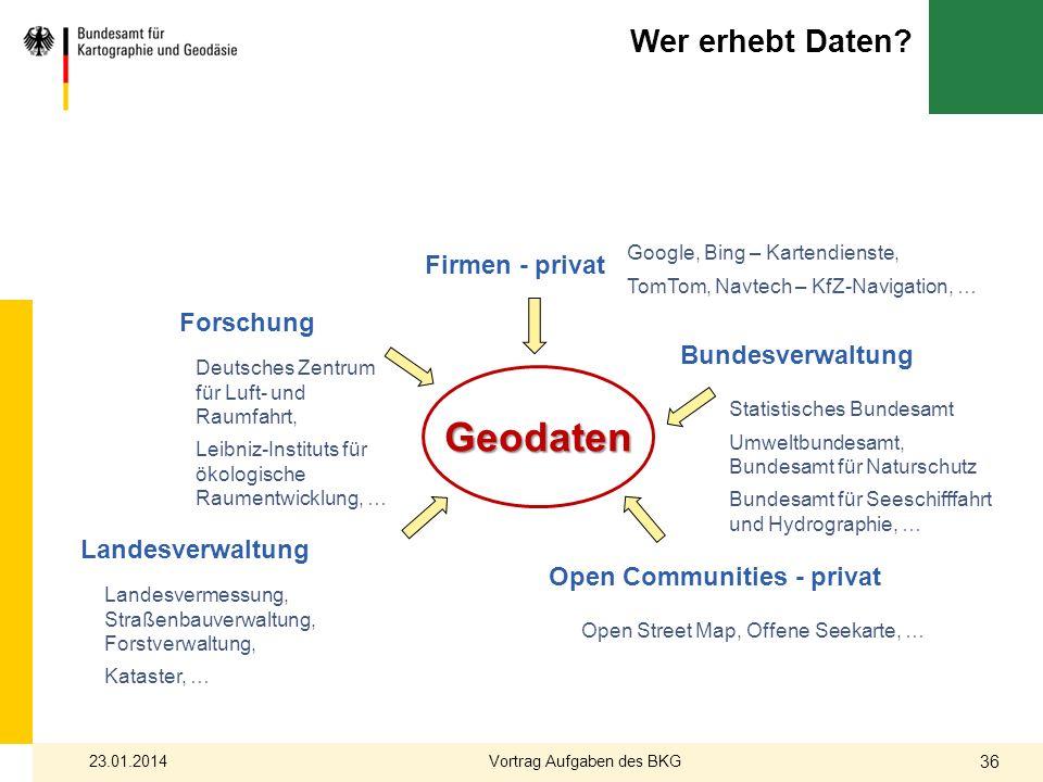 Wer erhebt Daten? Firmen - privat Landesverwaltung Bundesverwaltung Forschung Open Communities - privat Google, Bing – Kartendienste, TomTom, Navtech
