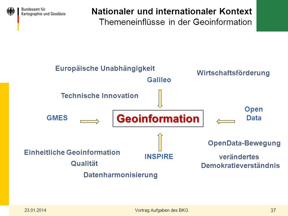 Nationaler und internationaler Kontext Themeneinflüsse in der Geoinformation Datenharmonisierung Qualität Geoinformation Galileo GMES Open Data INSPIR