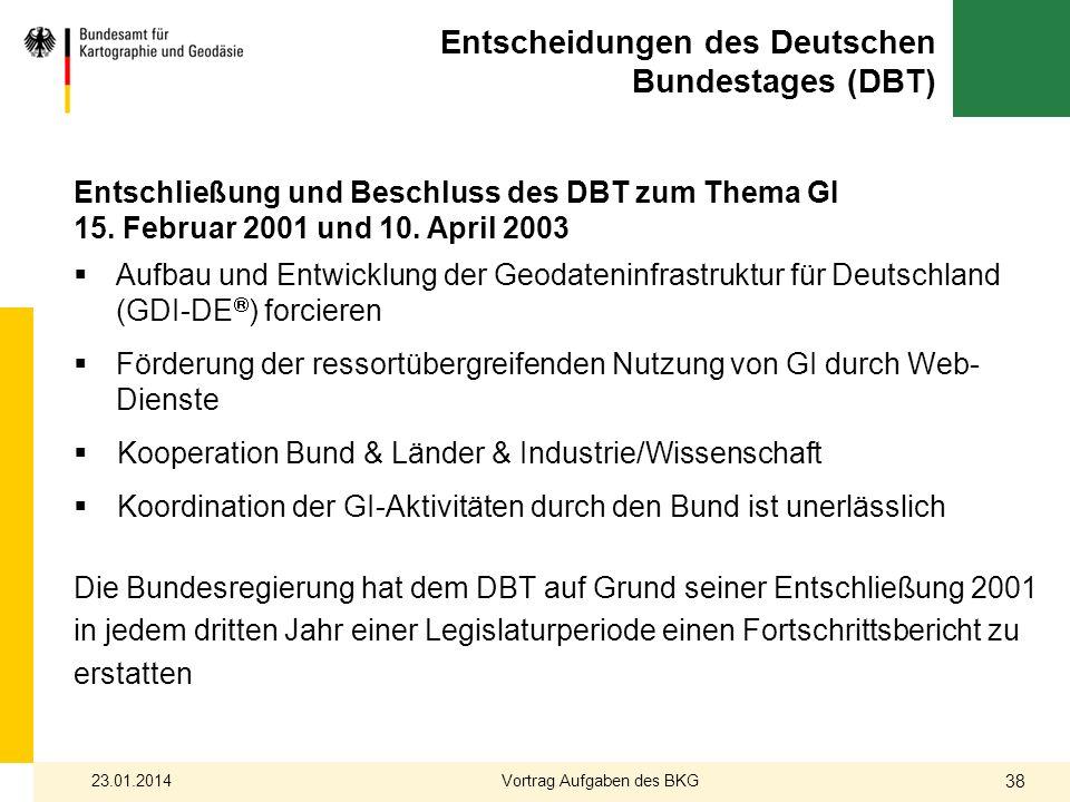 Entschließung und Beschluss des DBT zum Thema GI 15. Februar 2001 und 10. April 2003 Aufbau und Entwicklung der Geodateninfrastruktur für Deutschland