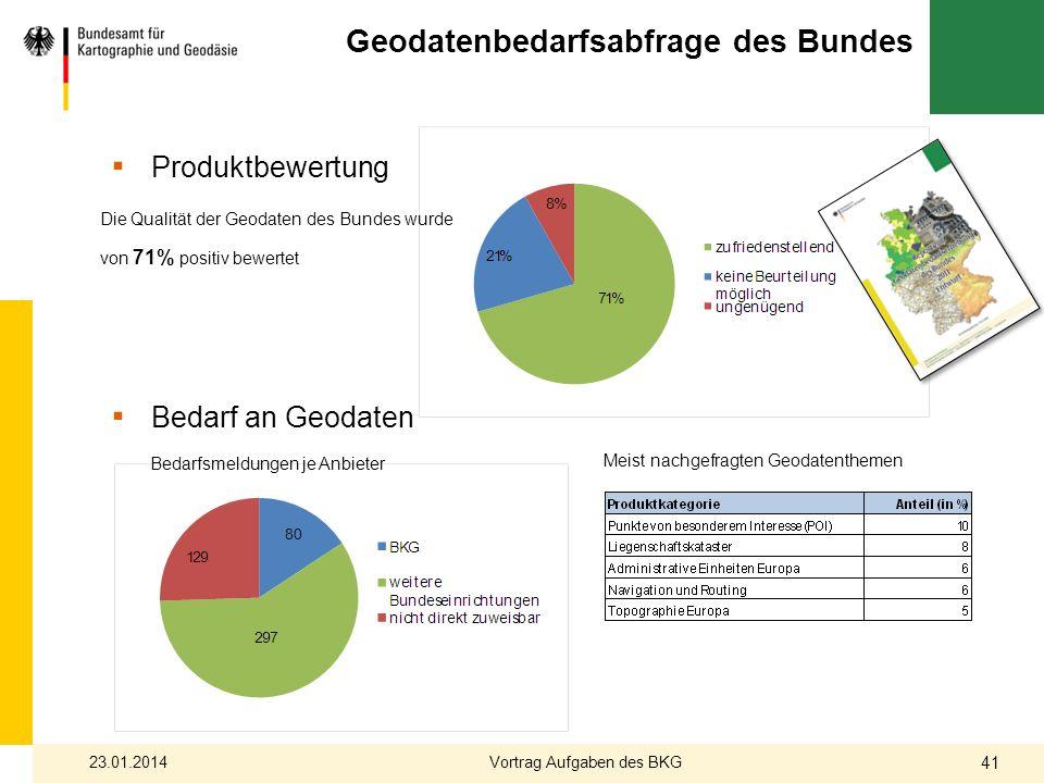 Geodatenbedarfsabfrage des Bundes Produktbewertung Bedarf an Geodaten Die Qualität der Geodaten des Bundes wurde von 71% positiv bewertet Bedarfsmeldu