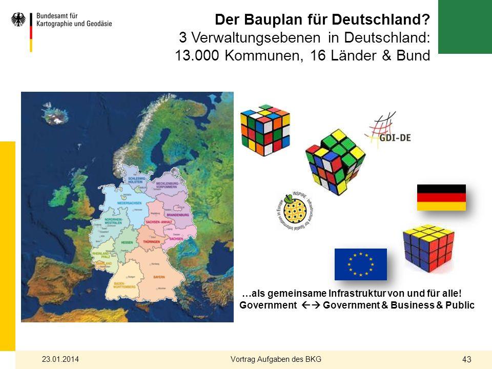 …als gemeinsame Infrastruktur von und für alle! Government Government & Business & Public Der Bauplan für Deutschland? 3 Verwaltungsebenen in Deutschl