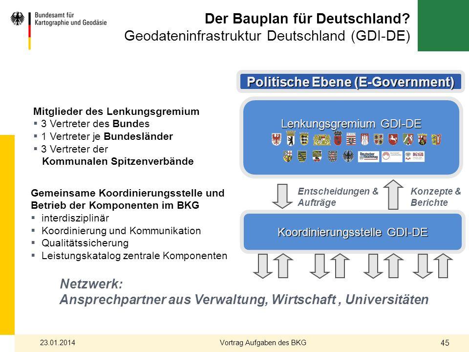 Der Bauplan für Deutschland? Geodateninfrastruktur Deutschland (GDI-DE) Politische Ebene (E-Government) Politische Ebene (E-Government) Koordinierungs