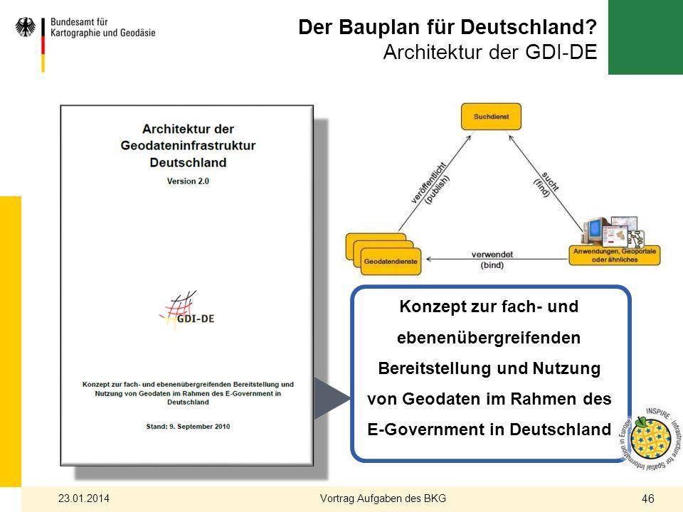 Konzept zur fach- und ebenenübergreifenden Bereitstellung und Nutzung von Geodaten im Rahmen des E-Government in Deutschland Der Bauplan für Deutschla