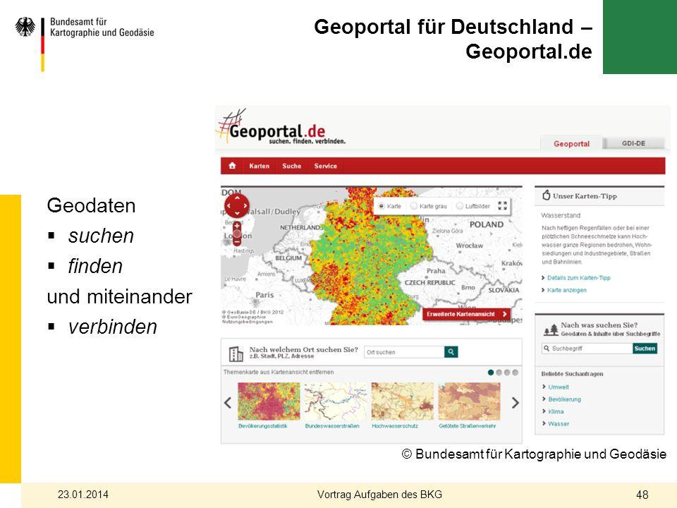 Geoportal für Deutschland – Geoportal.de Geodaten suchen finden und miteinander verbinden © Bundesamt für Kartographie und Geodäsie 23.01.2014 48 Vort