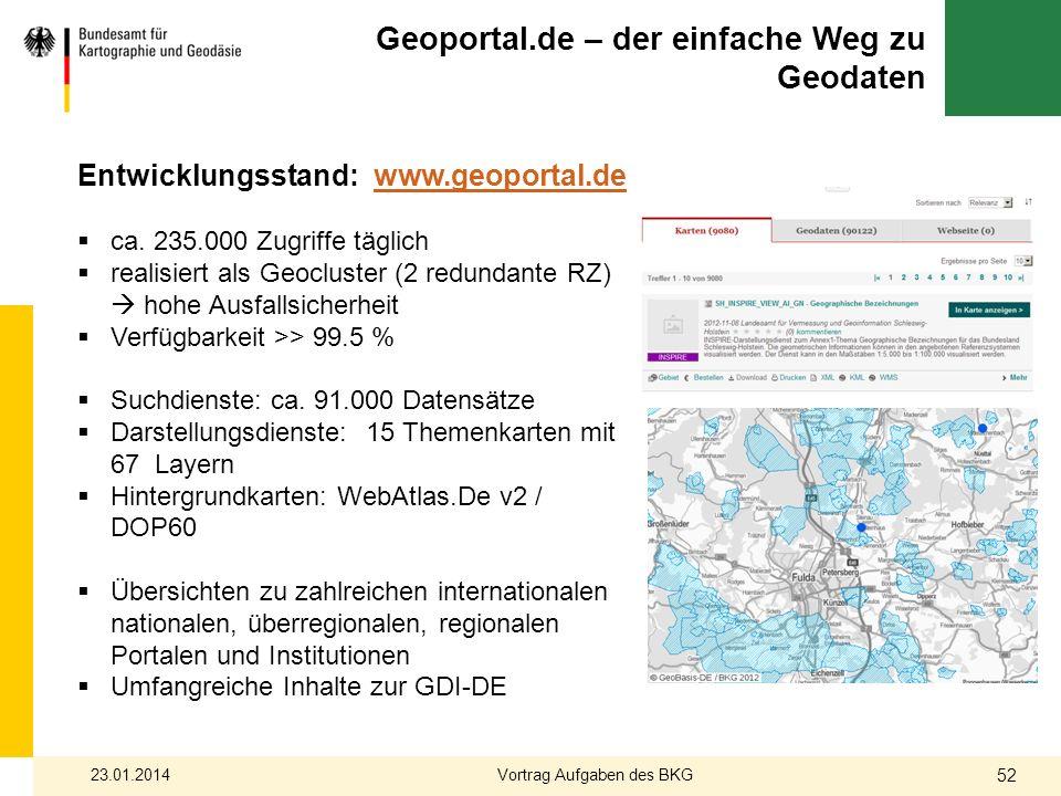Entwicklungsstand: www.geoportal.dewww.geoportal.de ca. 235.000 Zugriffe täglich realisiert als Geocluster (2 redundante RZ) hohe Ausfallsicherheit Ve