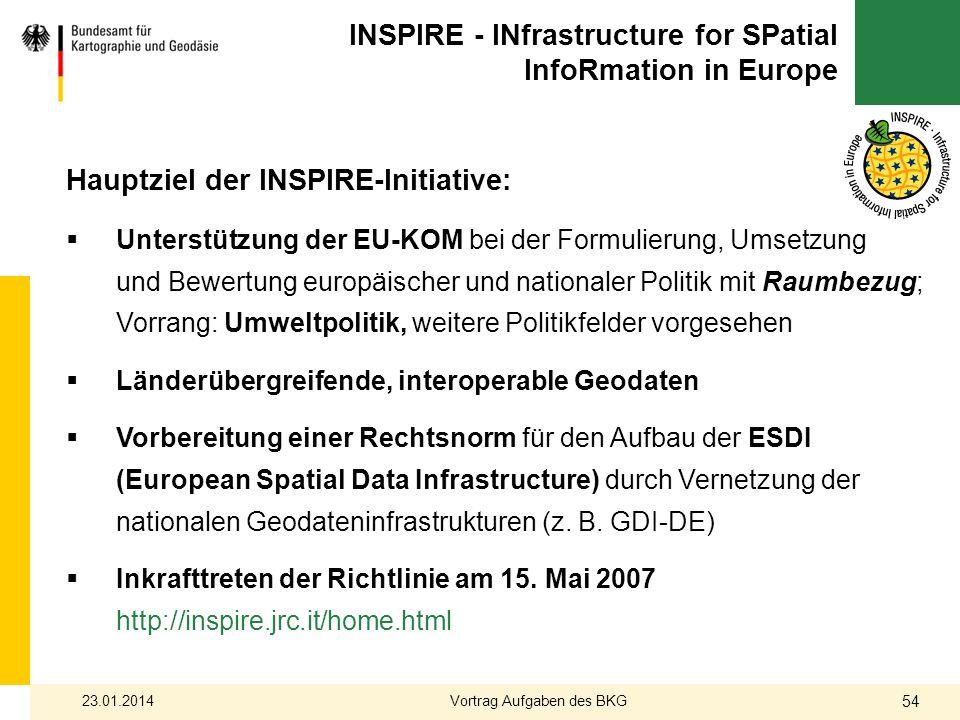 Hauptziel der INSPIRE-Initiative: Unterstützung der EU-KOM bei der Formulierung, Umsetzung und Bewertung europäischer und nationaler Politik mit Raumb