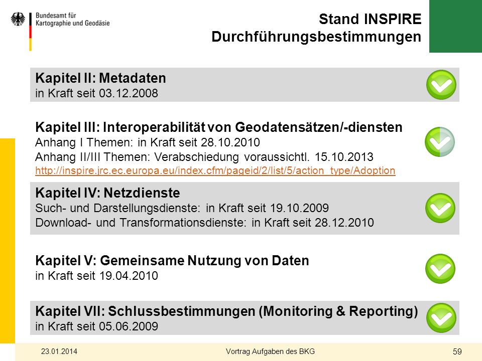 Kapitel IV: Netzdienste Such- und Darstellungsdienste: in Kraft seit 19.10.2009 Download- und Transformationsdienste: in Kraft seit 28.12.2010 Kapitel
