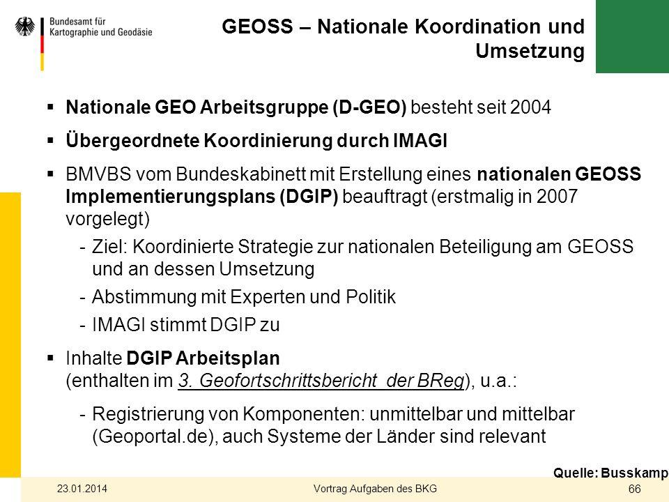 GEOSS – Nationale Koordination und Umsetzung Quelle: Busskamp Nationale GEO Arbeitsgruppe (D-GEO) besteht seit 2004 Übergeordnete Koordinierung durch