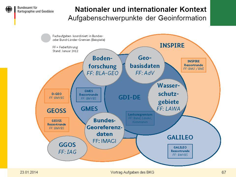 Nationaler und internationaler Kontext Aufgabenschwerpunkte der Geoinformation 23.01.2014 67 Vortrag Aufgaben des BKG