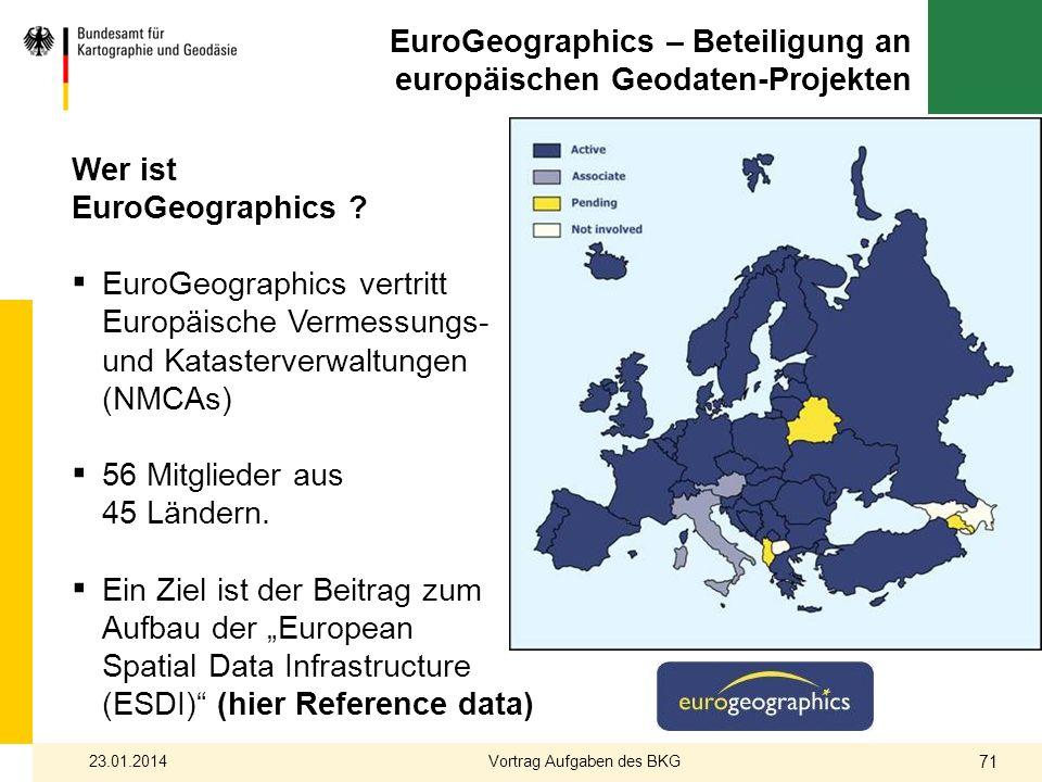EuroGeographics – Beteiligung an europäischen Geodaten-Projekten Wer ist EuroGeographics ? EuroGeographics vertritt Europäische Vermessungs- und Katas