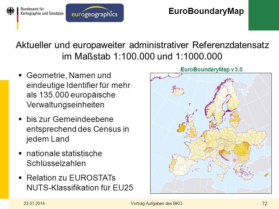 Geometrie, Namen und eindeutige Identifier für mehr als 135.000 europäische Verwaltungseinheiten bis zur Gemeindeebene entsprechend des Census in jede