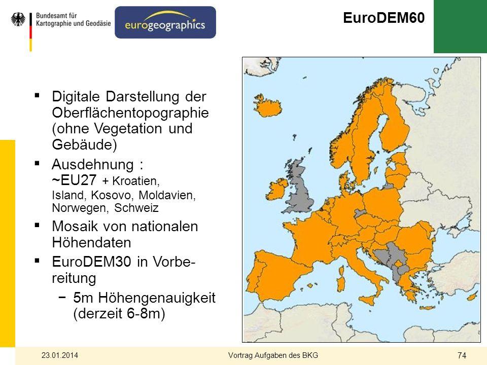 EuroDEM60 Digitale Darstellung der Oberflächentopographie (ohne Vegetation und Gebäude) Ausdehnung : ~EU27 + Kroatien, Island, Kosovo, Moldavien, Norw