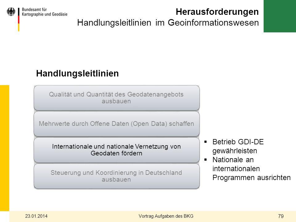 Herausforderungen Handlungsleitlinien im Geoinformationswesen Handlungsleitlinien Betrieb GDI-DE gewährleisten Nationale an internationalen Programmen