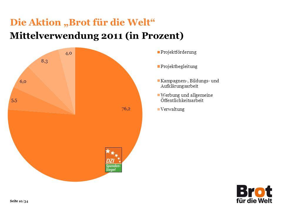 Seite 10/34 Mittelverwendung 2011 (in Prozent) Die Aktion Brot für die Welt