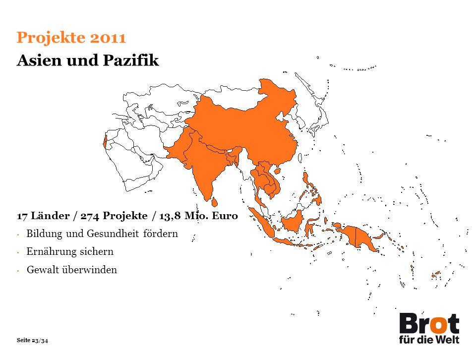 Seite 23/34 Asien und Pazifik 17 Länder / 274 Projekte / 13,8 Mio. Euro Bildung und Gesundheit fördern Ernährung sichern Gewalt überwinden Projekte 20