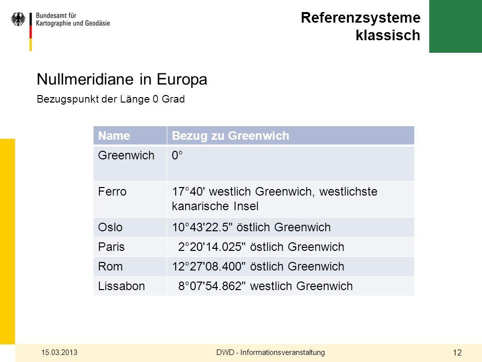 Referenzsysteme klassisch Nullmeridiane in Europa Bezugspunkt der Länge 0 Grad DWD - Informationsveranstaltung15.03.2013 NameBezug zu Greenwich Greenw