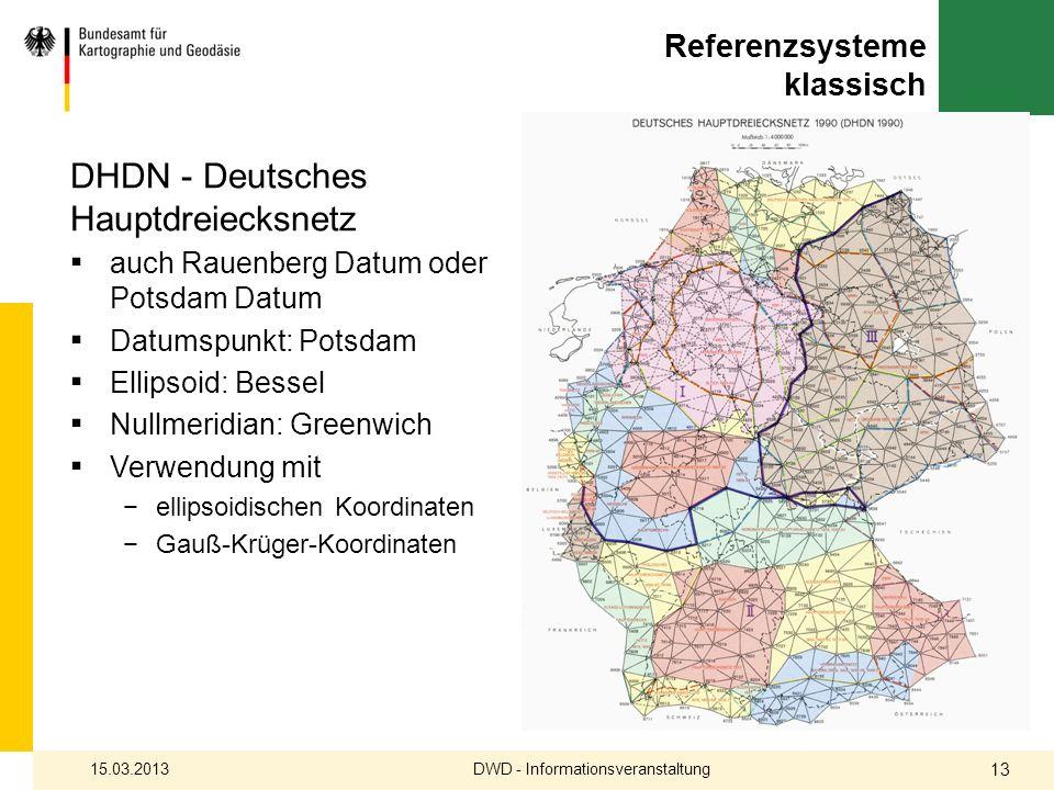 Referenzsysteme klassisch DHDN - Deutsches Hauptdreiecksnetz auch Rauenberg Datum oder Potsdam Datum Datumspunkt: Potsdam Ellipsoid: Bessel Nullmeridi
