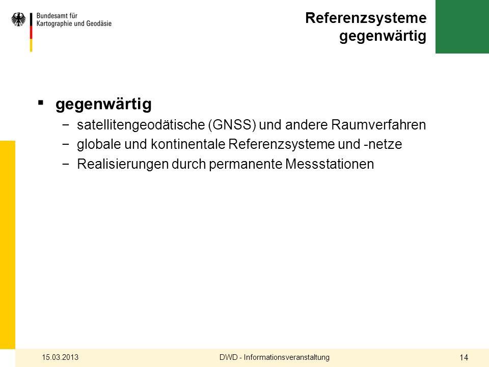 Referenzsysteme gegenwärtig gegenwärtig satellitengeodätische (GNSS) und andere Raumverfahren globale und kontinentale Referenzsysteme und -netze Real