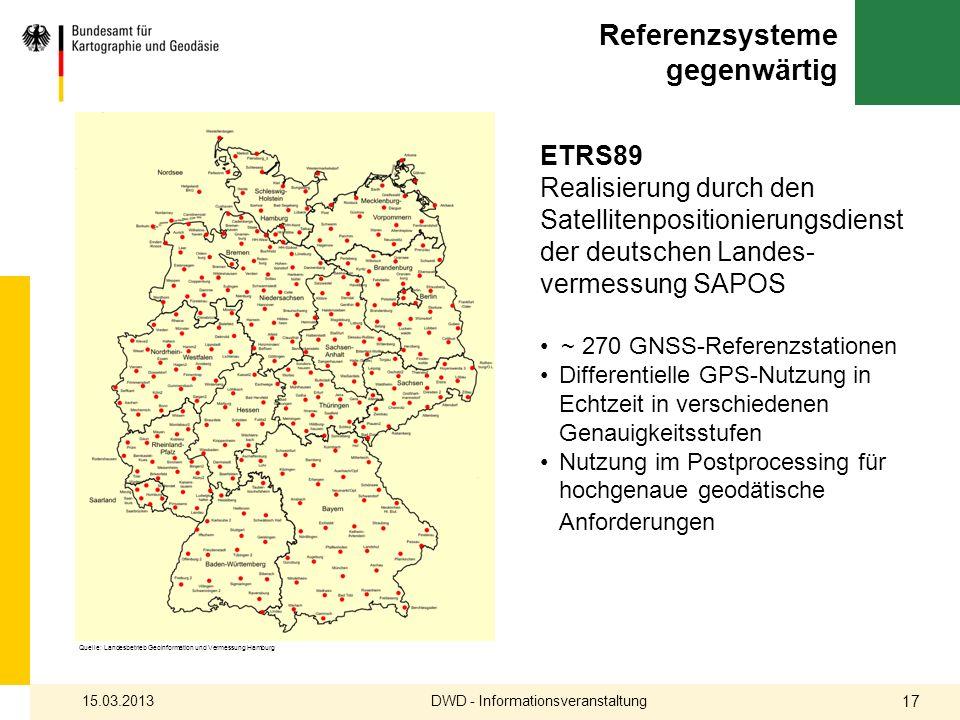 Referenzsysteme gegenwärtig 15.03.2013DWD - Informationsveranstaltung 17 ETRS89 Realisierung durch den Satellitenpositionierungsdienst der deutschen L