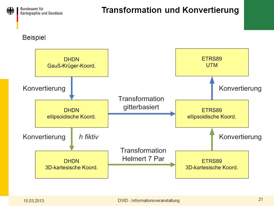 21 Transformation und Konvertierung DWD - Informationsveranstaltung 15.03.2013 Beispiel