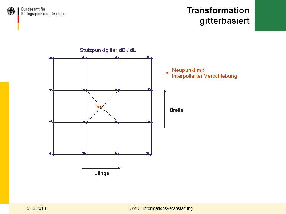 Transformation gitterbasiert DWD - Informationsveranstaltung15.03.2013