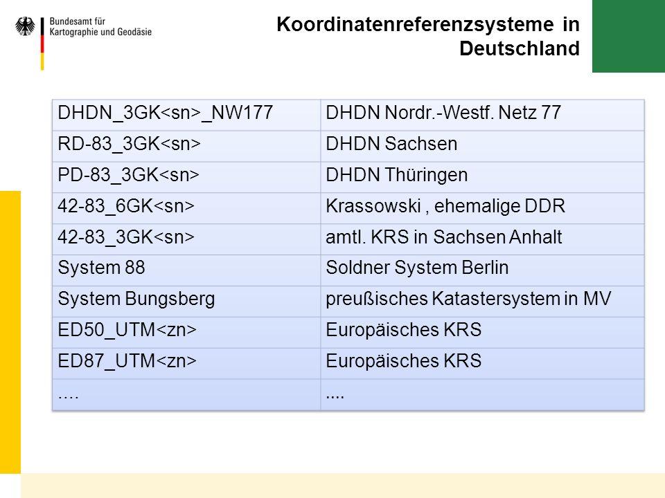Koordinatenreferenzsysteme in Deutschland