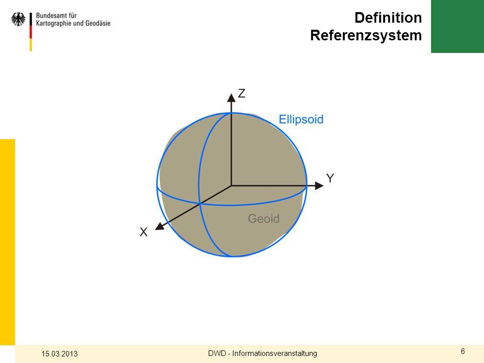 Definition Koordinatensystem gibt an, wie die Koordinaten dargestellt werden Koordinaten ( Koordinatenarten ) 3D-kartesische sphärische ellipsoidische ebene Koordinaten = Kartenprojektionen.....